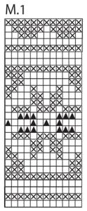 Схема для вязания гетров с жаккардовым рисунком