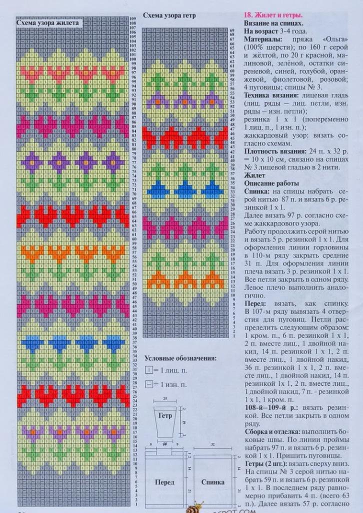 Вязание спицами. Гетры детские цветные с цветами