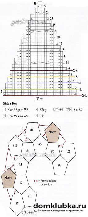 Схема для вязания кофточки из 5 элементов