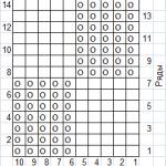Схема для вязания, клетка 5*5