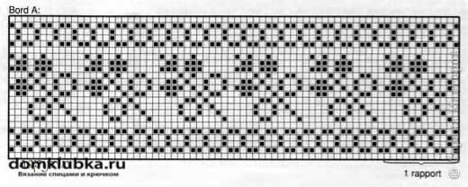 Схема для вязания манжеты мужских рукавиц спицами