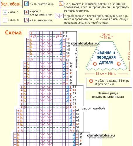 """Схема вязания пончо с узором """"Волна"""" для беременных"""