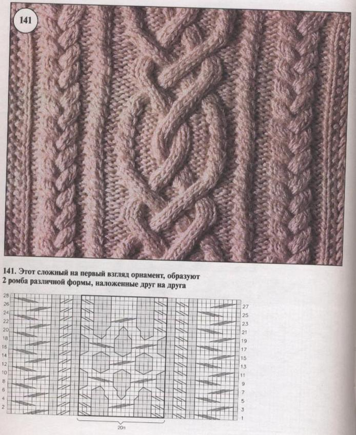 Вязание кос со схемами