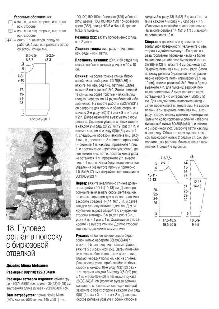 Описание моделей по вязанию для подростков