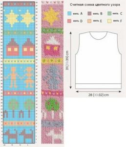 Схема по вязанию детской жилетки спицами для мальчика и девочки