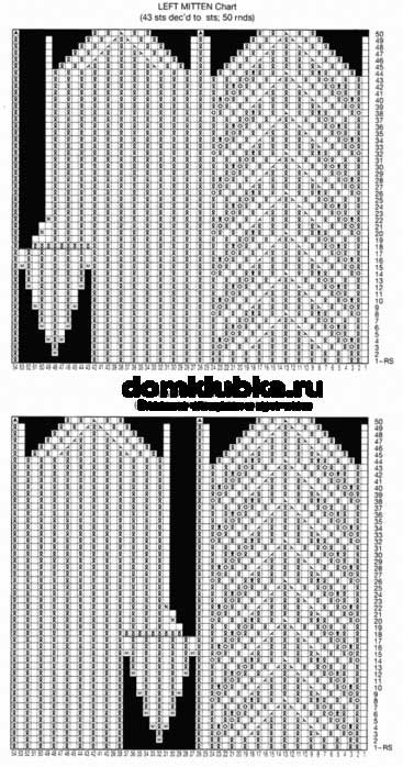 Схема вязания с узором