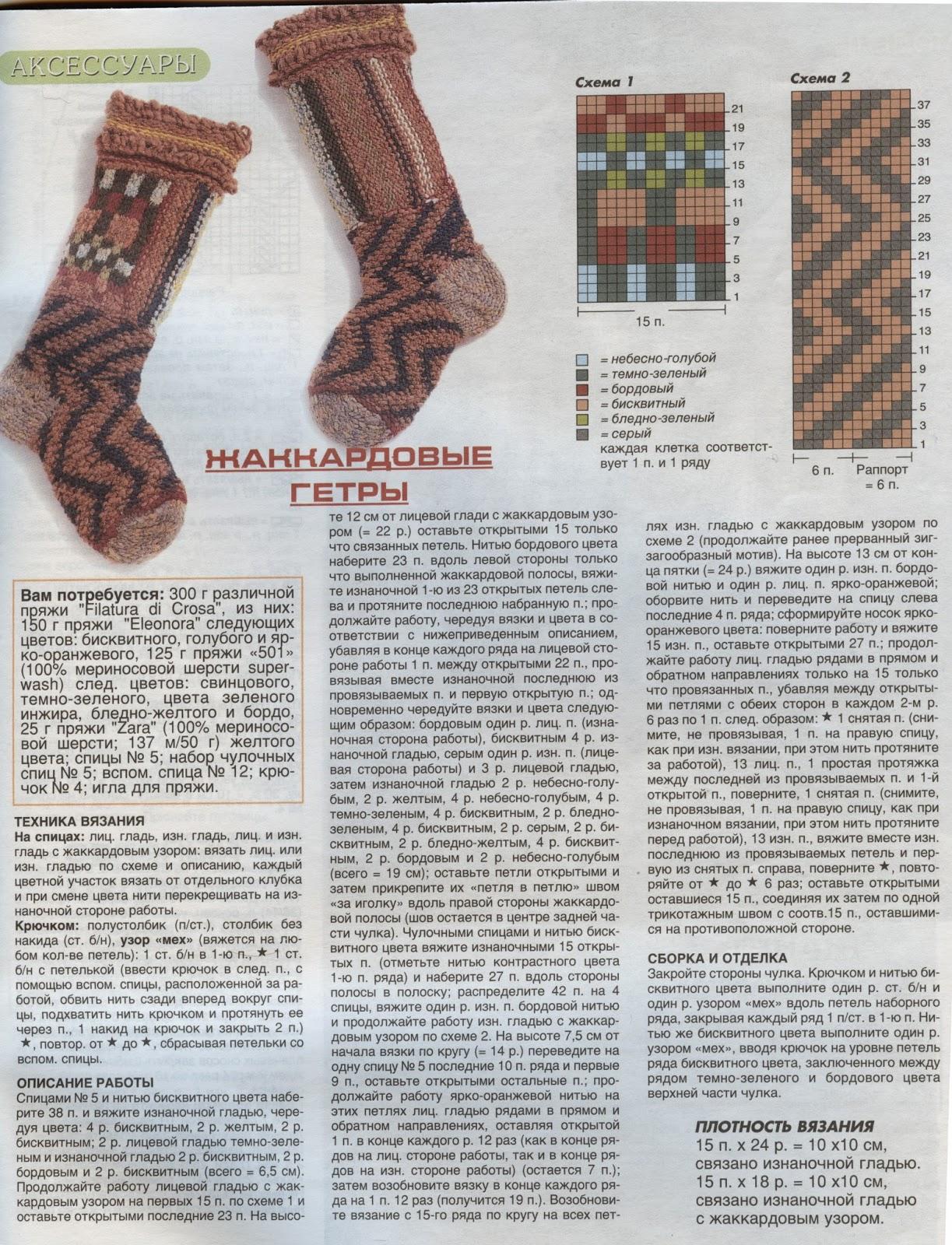 Описание вязания гетры спицами с описанием 225