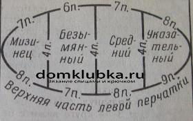 Схема для вязания перчатки