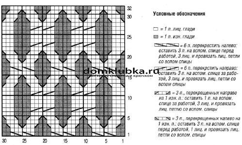Схема для вязания кофты