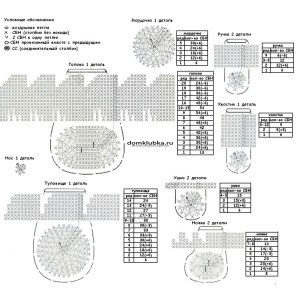 Схема вязания амигуруми