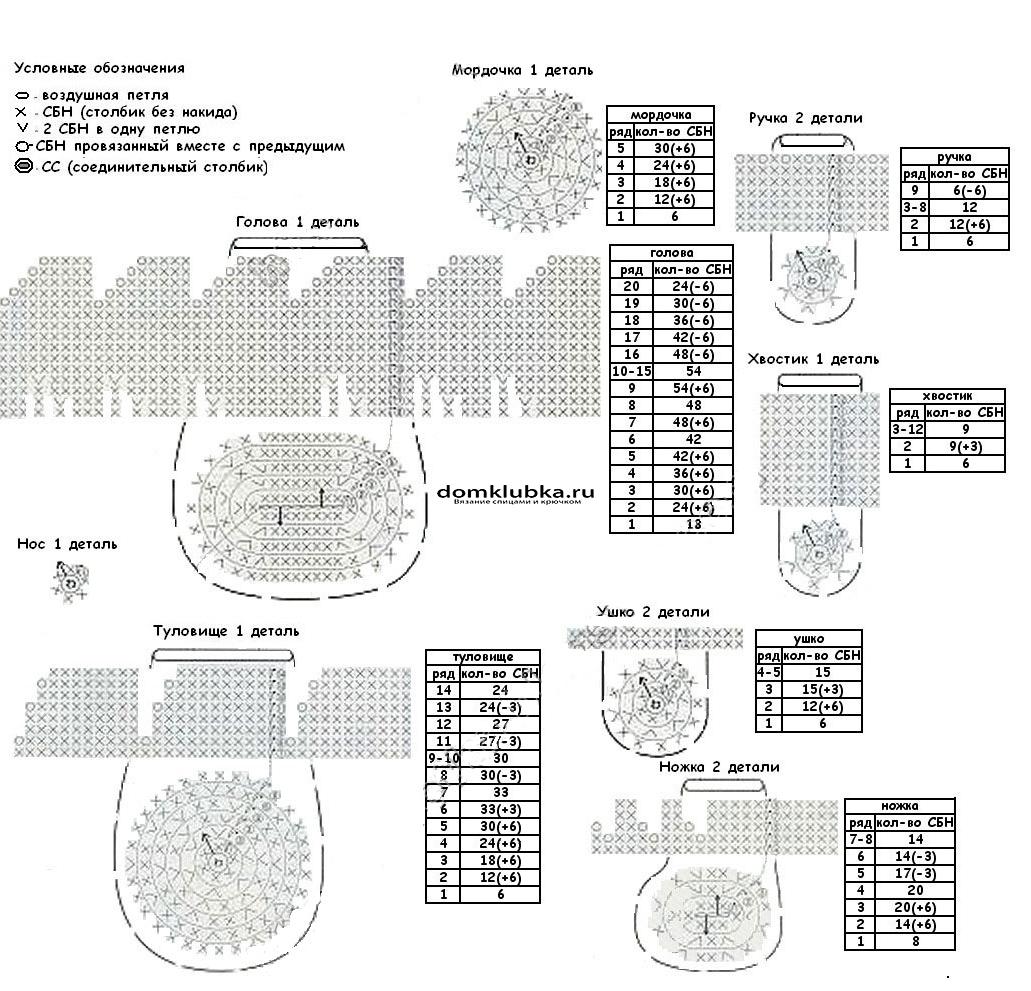 Схемы вязания амигуруми крючком для начинающих с описанием для 63