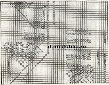 Схема вязания скатерти №1