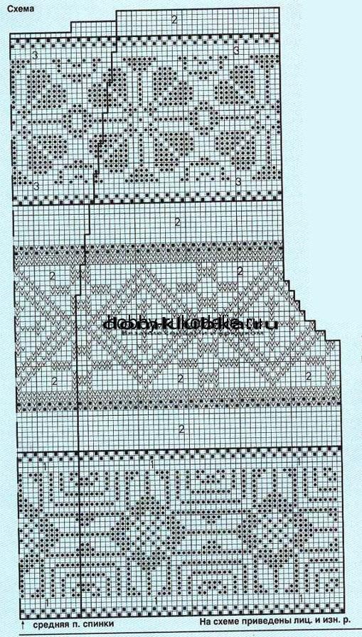 Юбка резинка вязанная спицами для