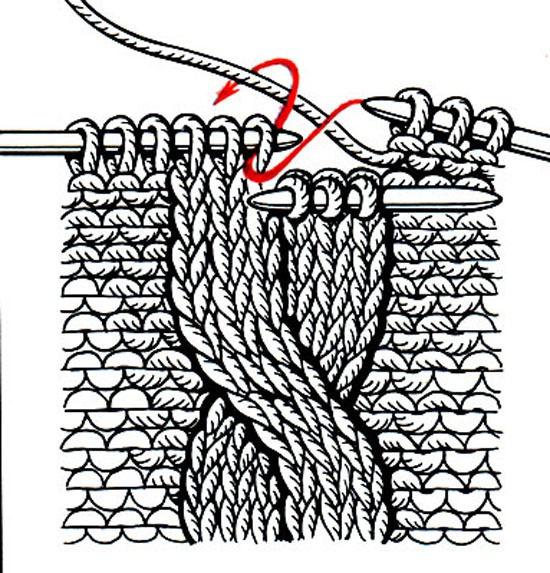 Как вязать узор коса для шапок