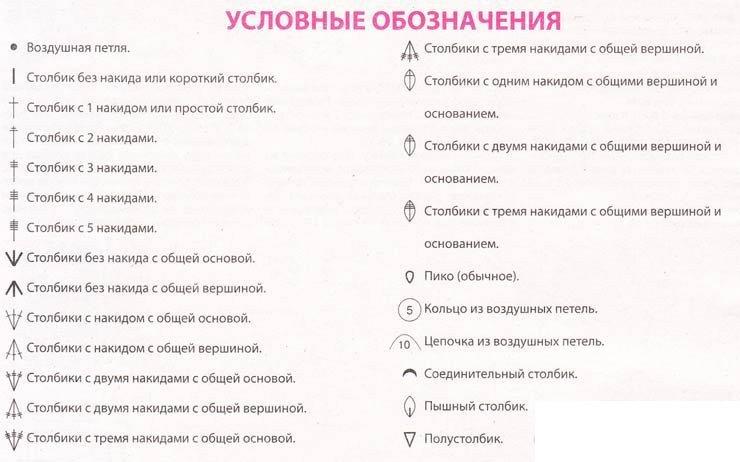 Условные обозначения для вязания болеро