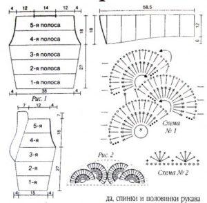 Создаём болеро из ленточного кружева крючком: этапы работы