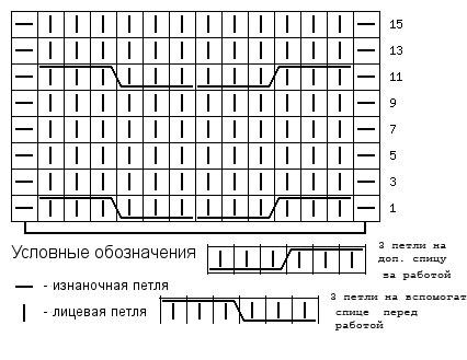 Схема для вязания необычного пончо