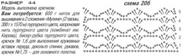 Схема для вязания платья ажурного