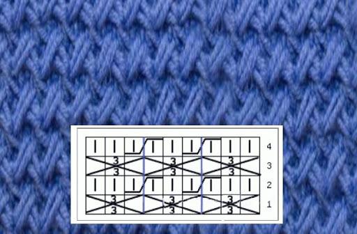 Узор спицами «плетенка»: всевозможные варианты этого узора