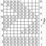 Схема для вязания. Ёлочка