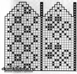Схема для вязания большого пальца мужских рукавиц спицами