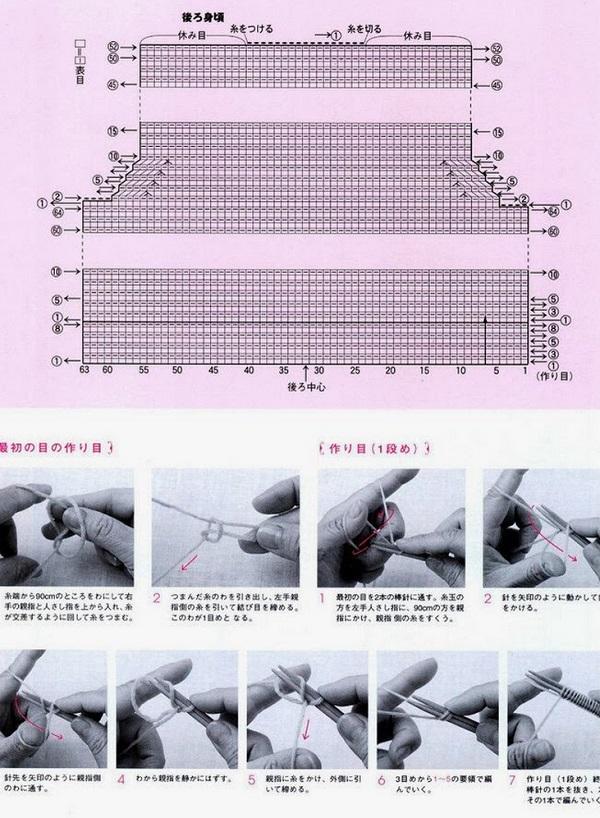 Мастер-класс по вязанию жилетки для мальчика