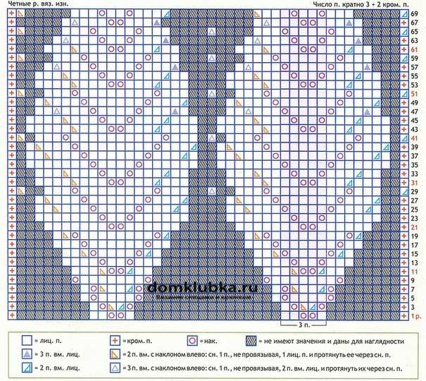 Схема вязания головного убора