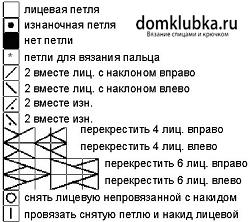 Схема в подробностях