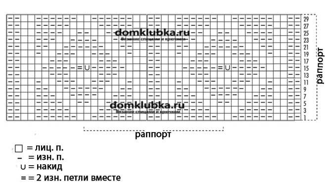 Схема вязания спицами пончо для беременных
