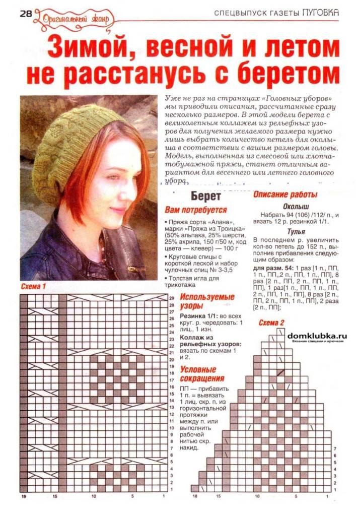 Схема и описание по вязанию спицами