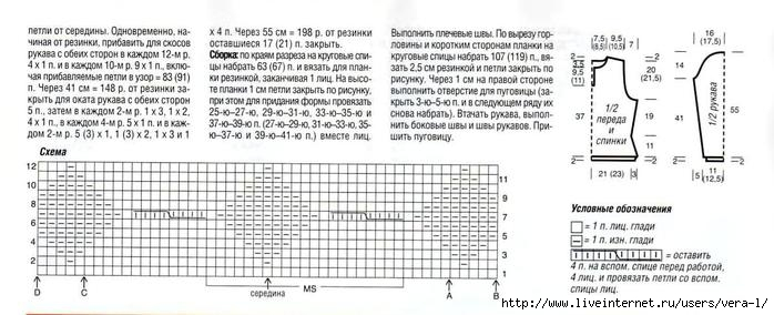 Схема и описание по вязанию женского жакета