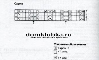 Схема для вязания кардигана