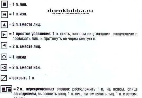 схема №2 для вязания кофточки