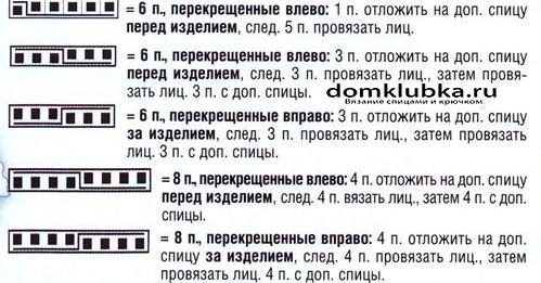 Схема №3 для вязания кофточки