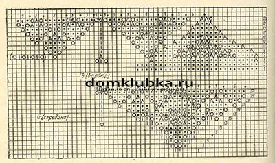 Схема вязания скатерти №2