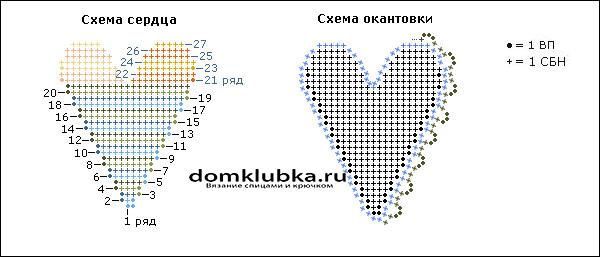 Схема вязания сердца