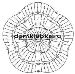 Схема создания бижутерии