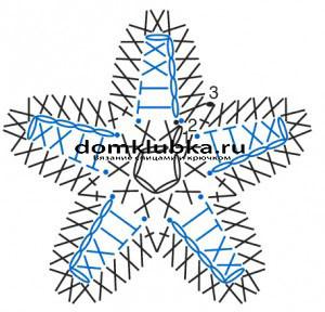 Серьги в форме морской звезды
