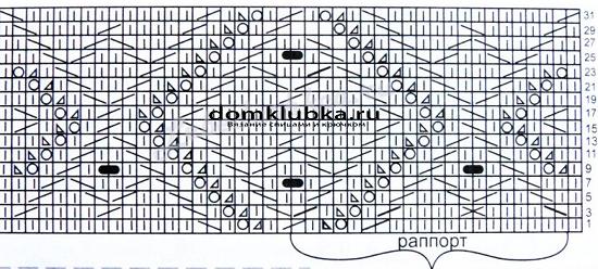 Схема вязания водолазки