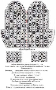 Описание вязания варежки