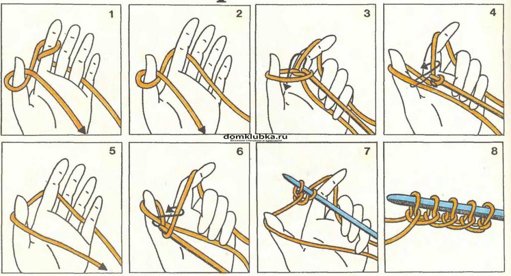 8 этапов по набоу петли