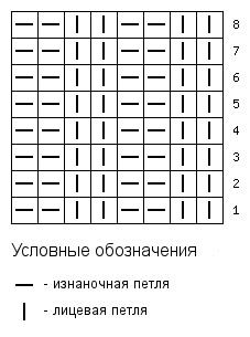 Схема простой резинки