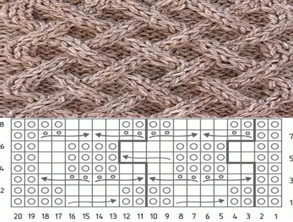 Красивый и простой узор для вязания